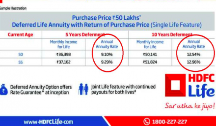 HDFC Life Pension Guaranteed Plan