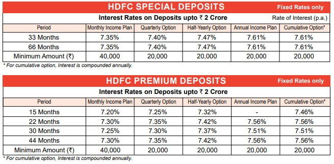 HDFC Special and Premium FD